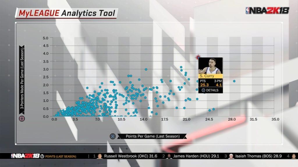 NBA 2K18 MyGM and MyLEAGUE Info & Details Announced | NBA 2KW | NBA