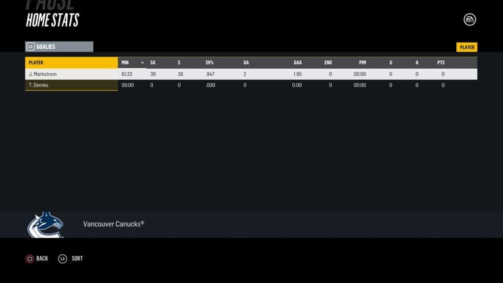 NHL® 1820180303004310