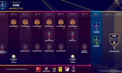 FIFA 19's Underrated Players - Bundesliga Edition