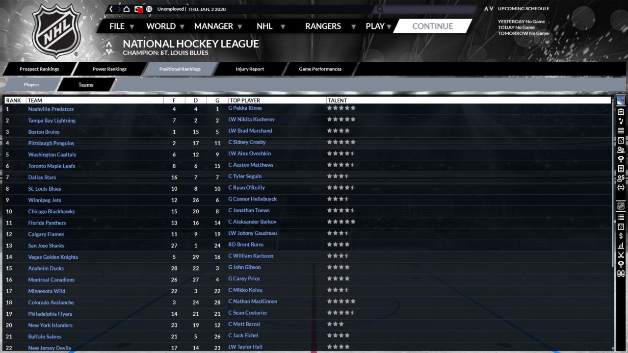 team positional rankings
