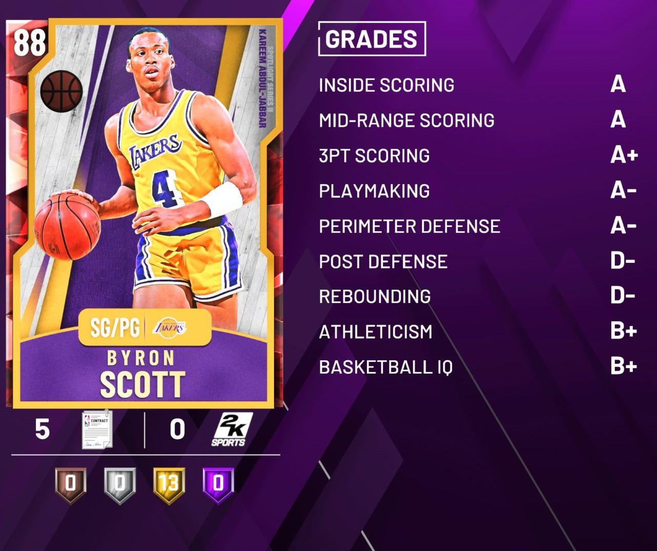 NBA-2K20-KAJ-byron-scott