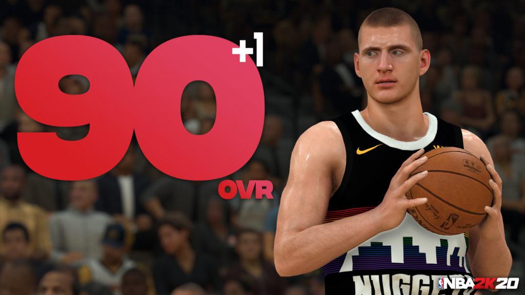 NBA 2K20 Nikola Jokic