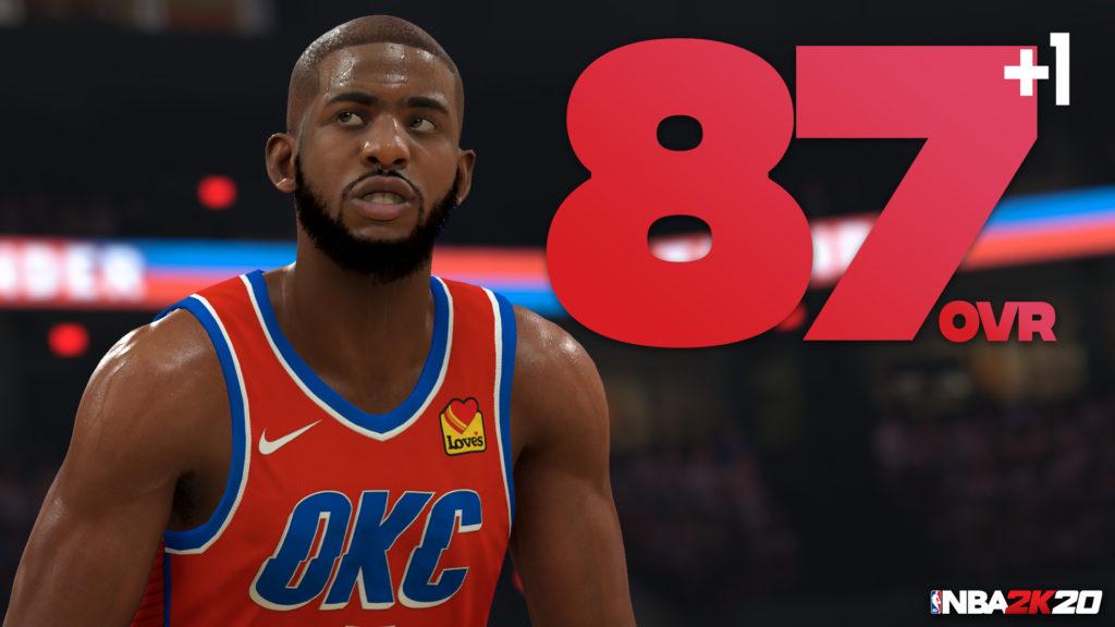 NBA 2K20 Chris Paul