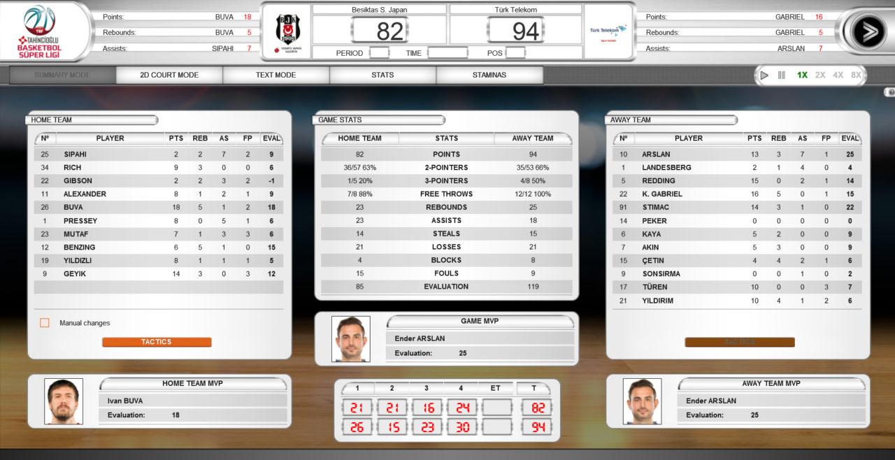 International-Basketball-Manager-4