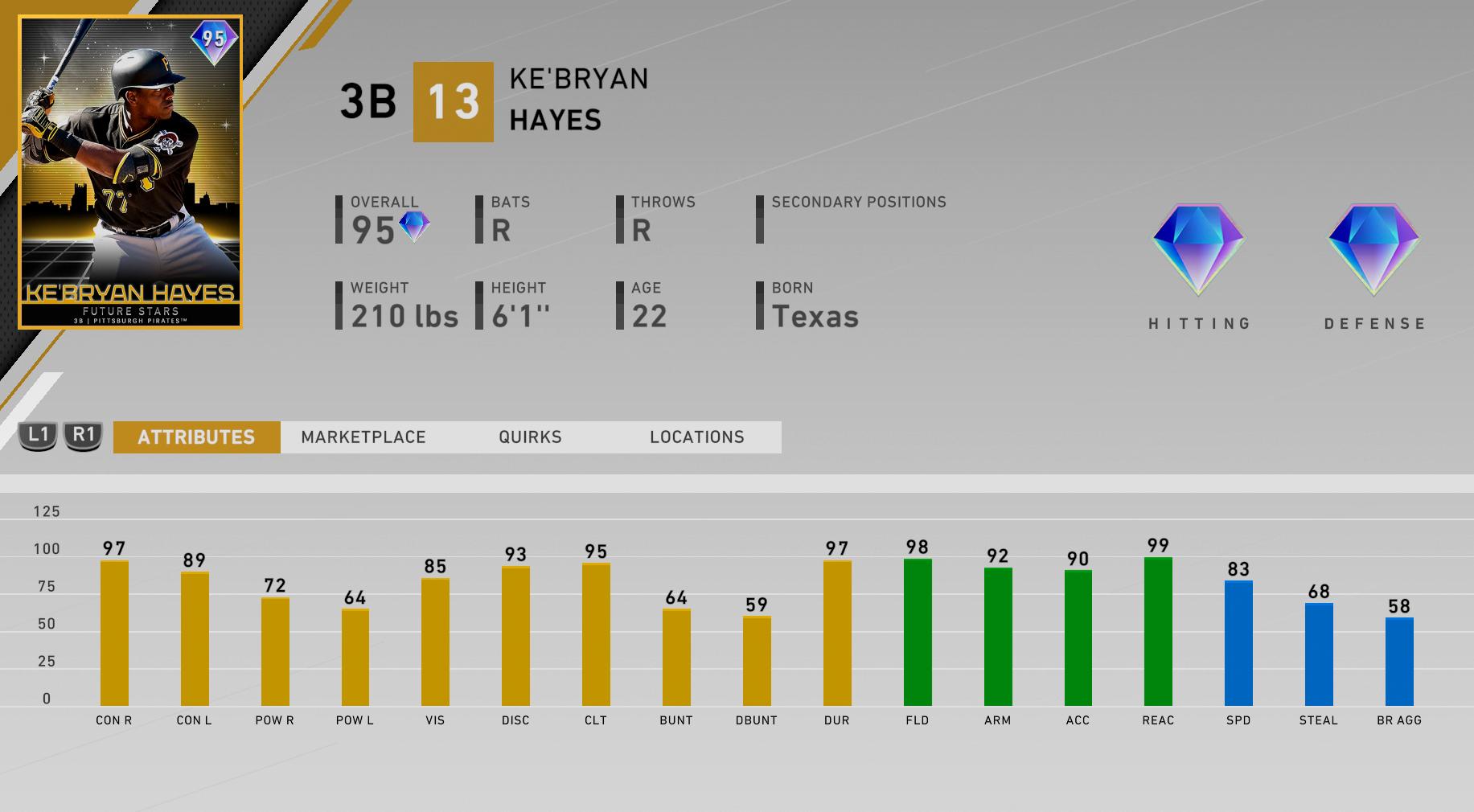 team-affinity-stage-2-Ke'Bryan-Hayes