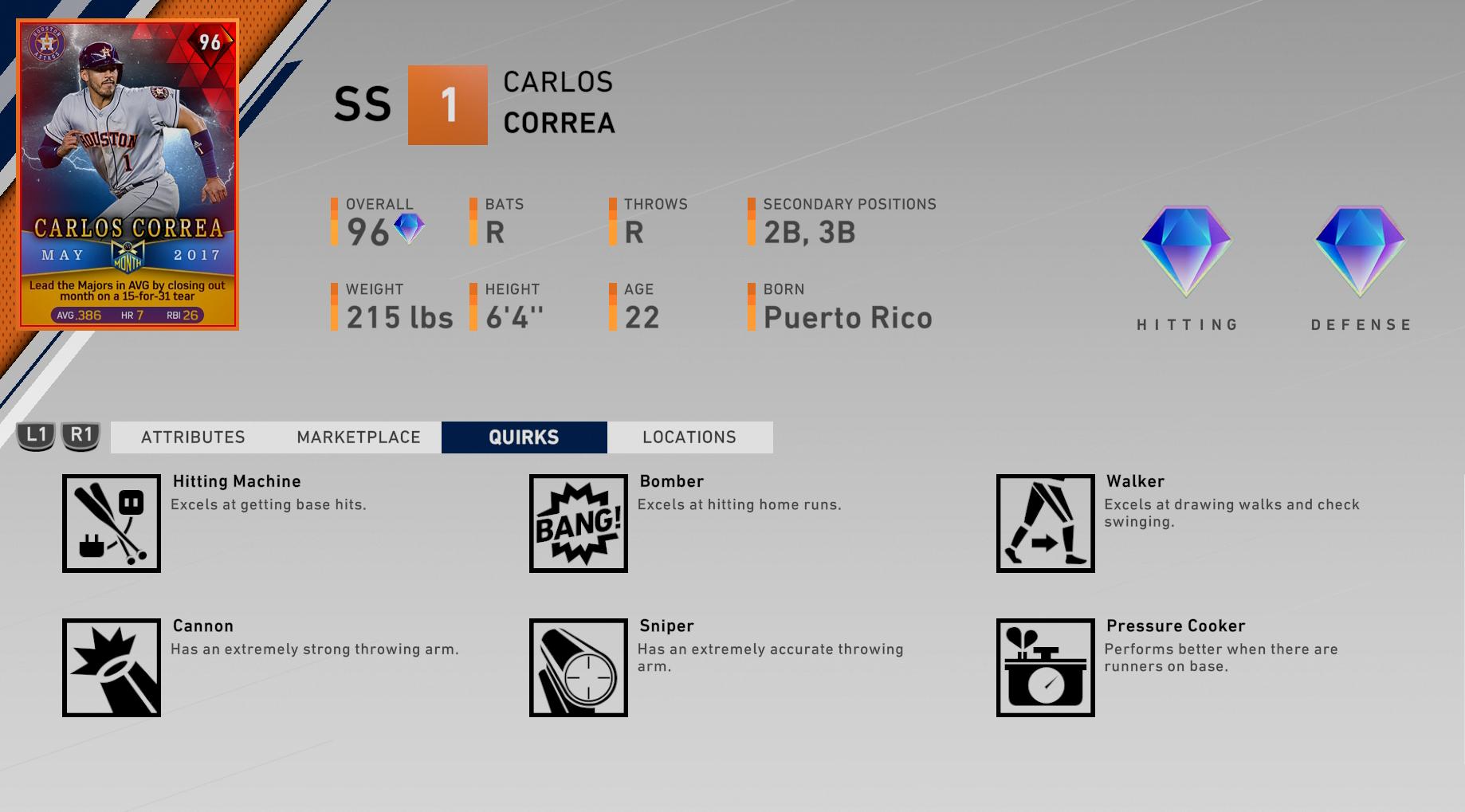may-monthly-awards-prestige-carlos-correa-quirks