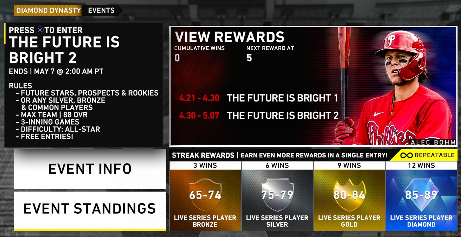 future is bright event 2