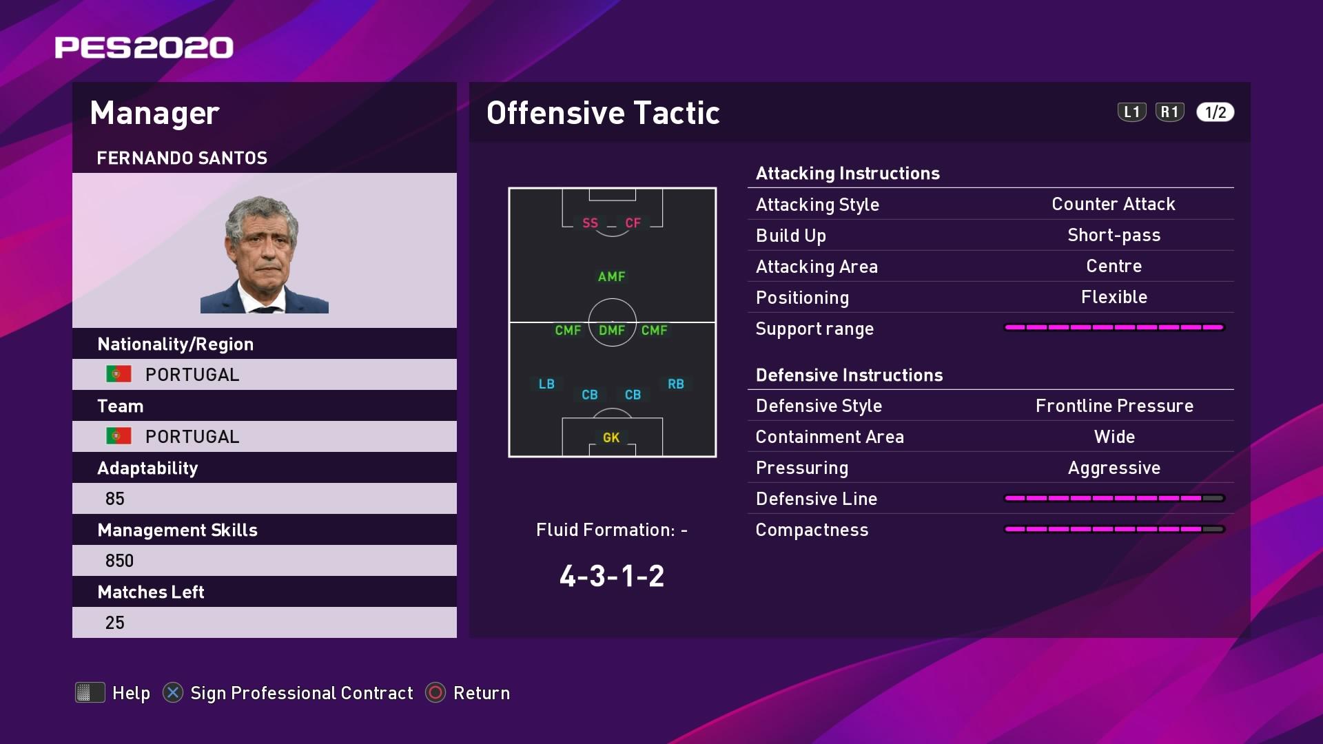 PES tactics