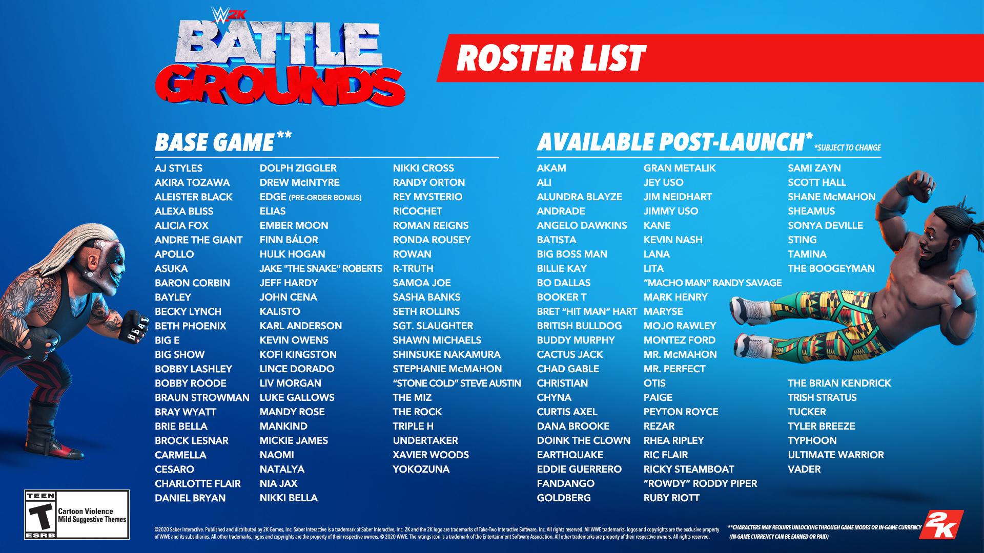 WWE-2K-Battlegrounds-Roster