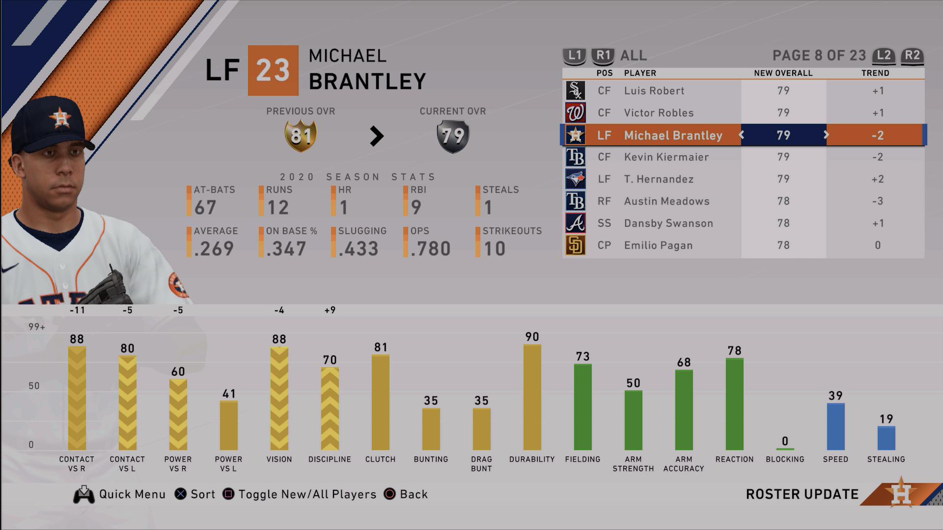 michael-brantley-downgrade-silver