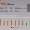 prime noah syndergaard ratings