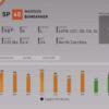 signature series madison bumgarner ratings