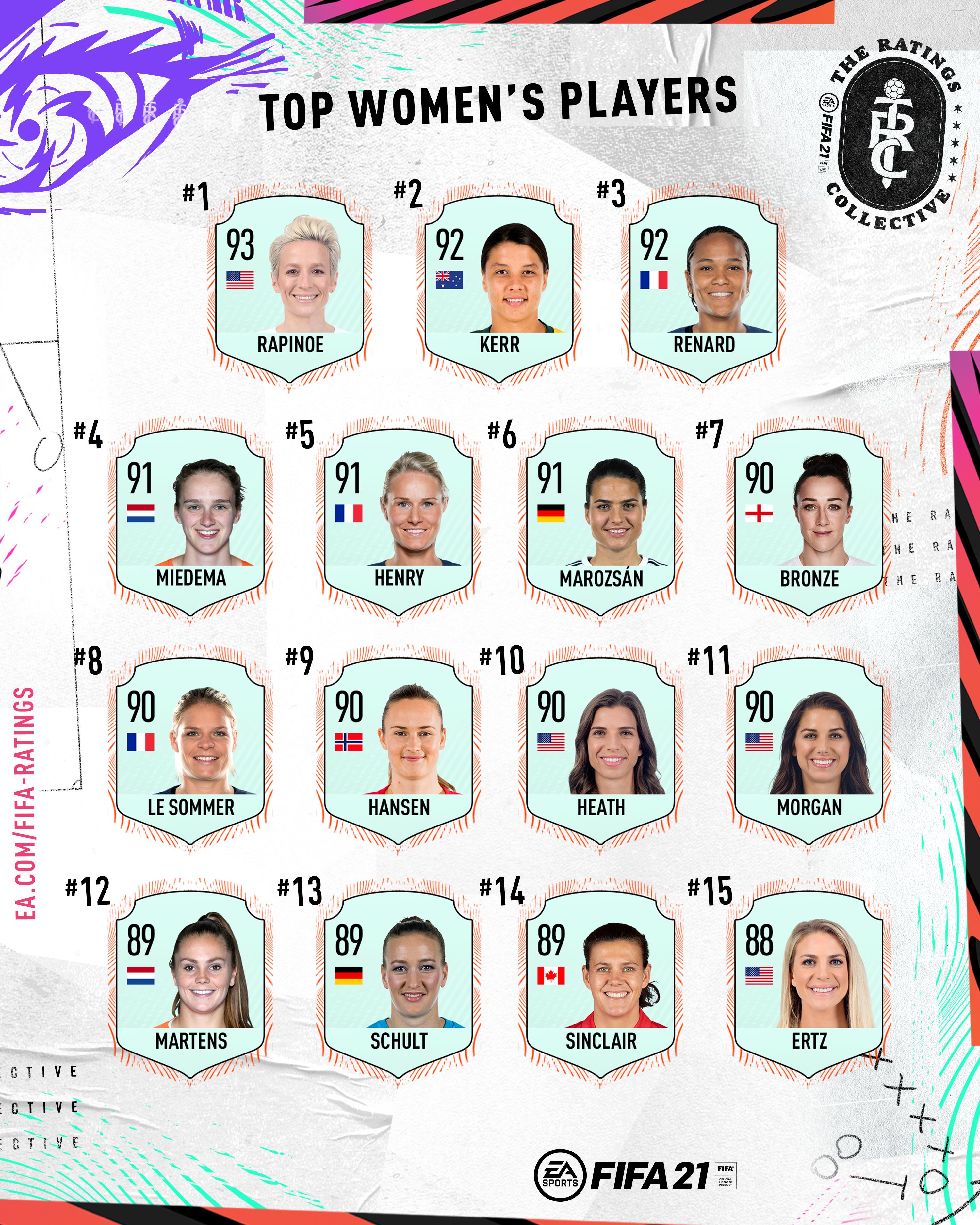 FIFA21_RC_TopWomensPlayers_Carousel_4x5[1]