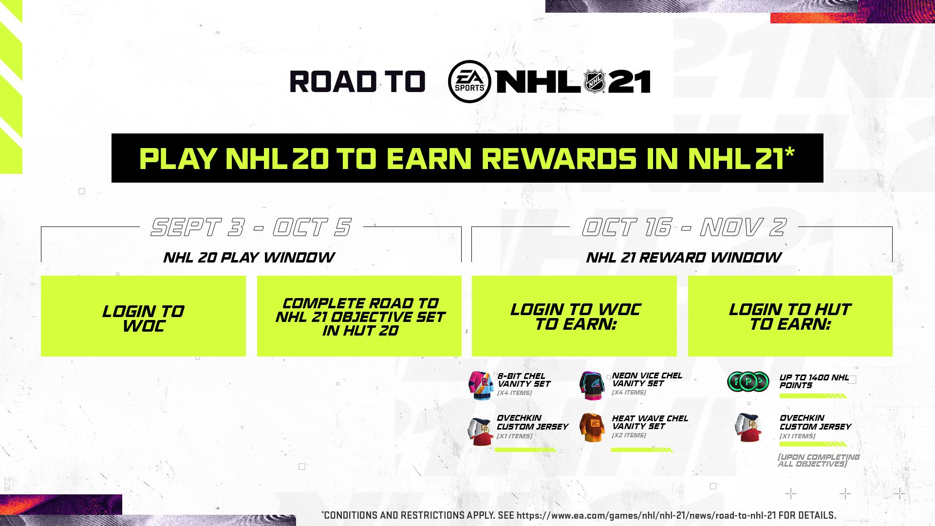 nhl-21-rewards