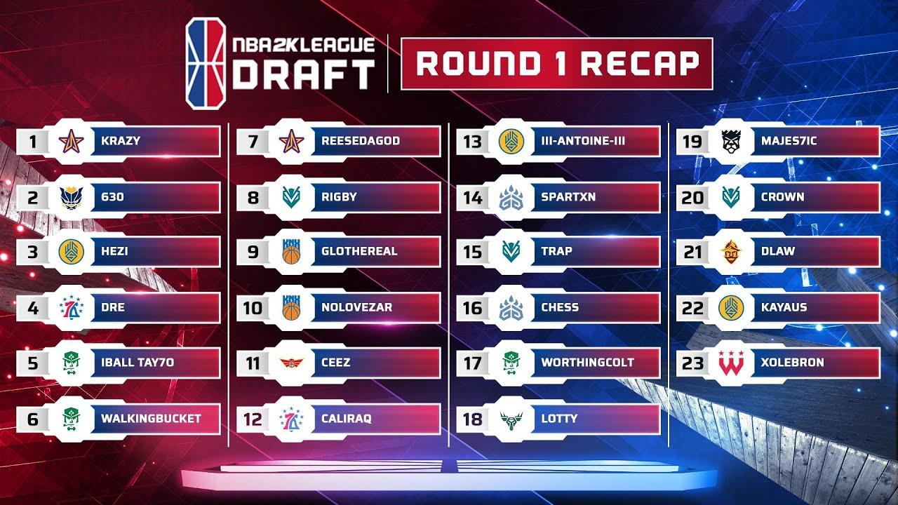 2021 nba 2k league draft