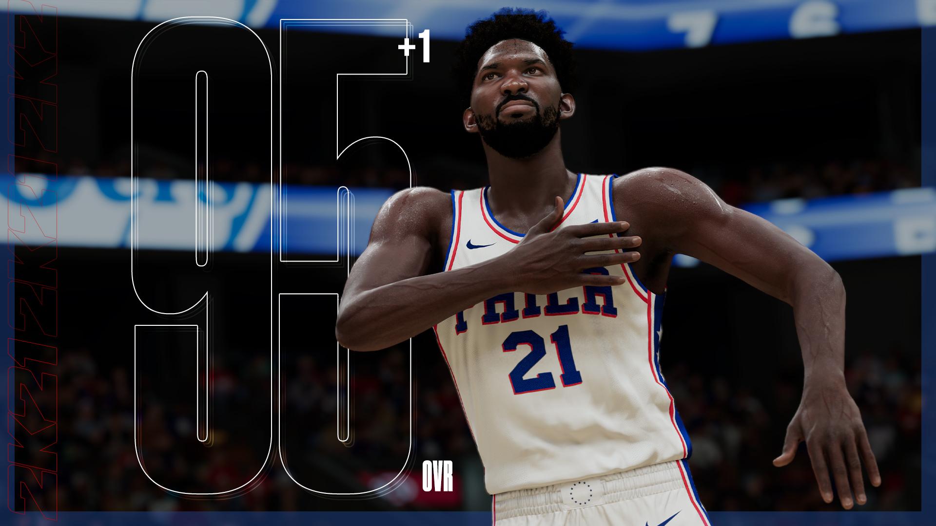 NBA 2K21 Roster Update