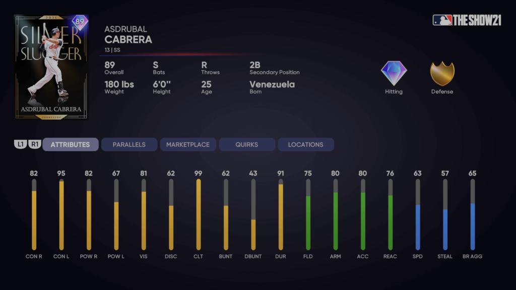 MLB the show 21 awards asdrubal cabrera