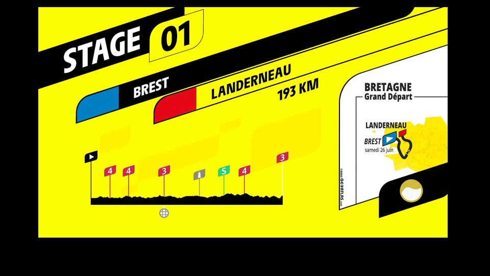 Tour de France 2021 video game