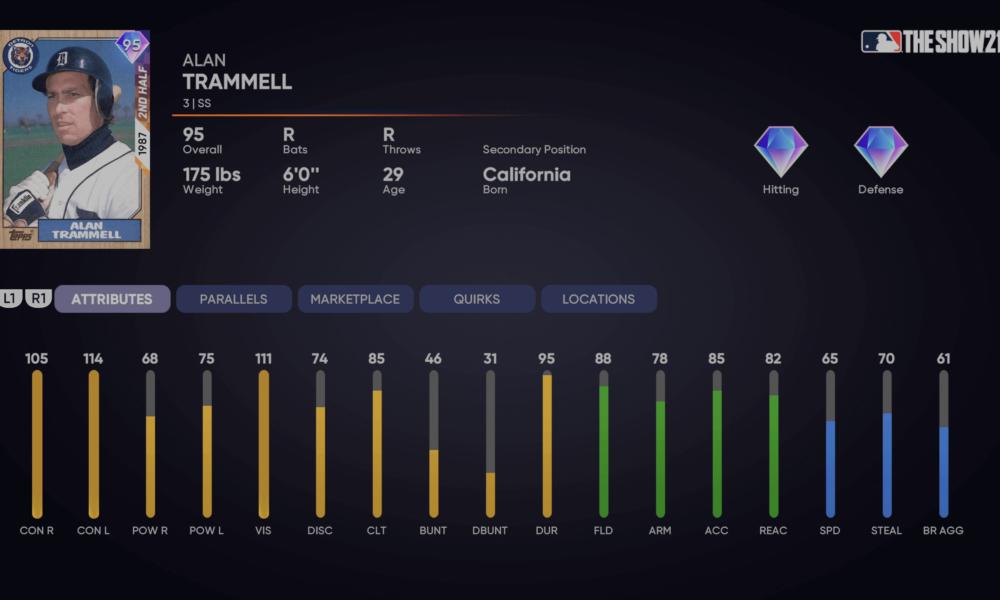 2 to 4'm Alan Trammell added that half inning Program