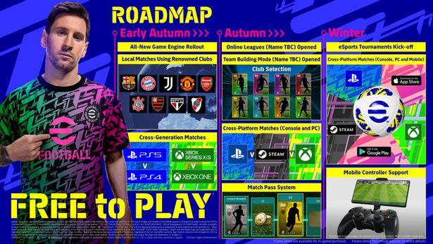 PES Roadmap