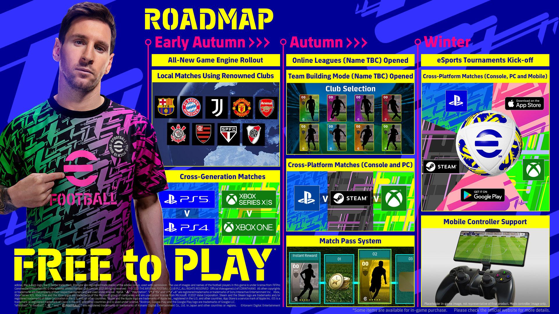 efootball-roadmap_en
