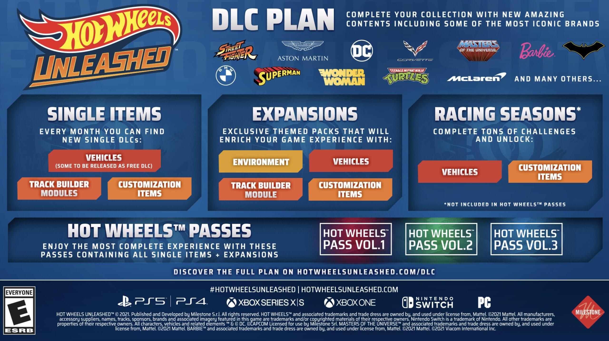 hot wheels unleashed dlc plans