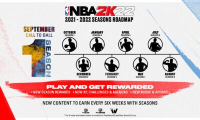 nba 2k22 season roadmap
