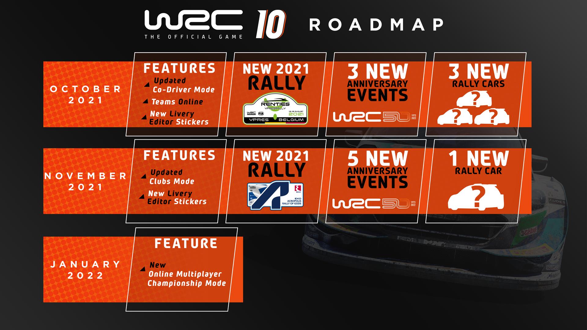 wrc 10 roadmap